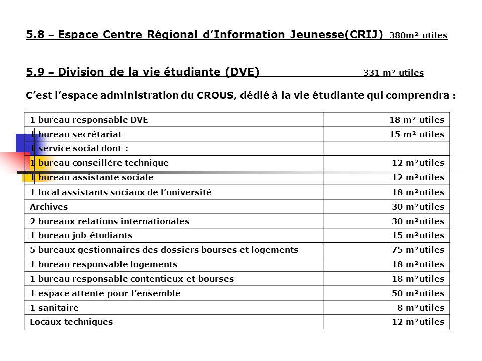 5.8 – Espace Centre Régional d'Information Jeunesse(CRIJ) 380m² utiles