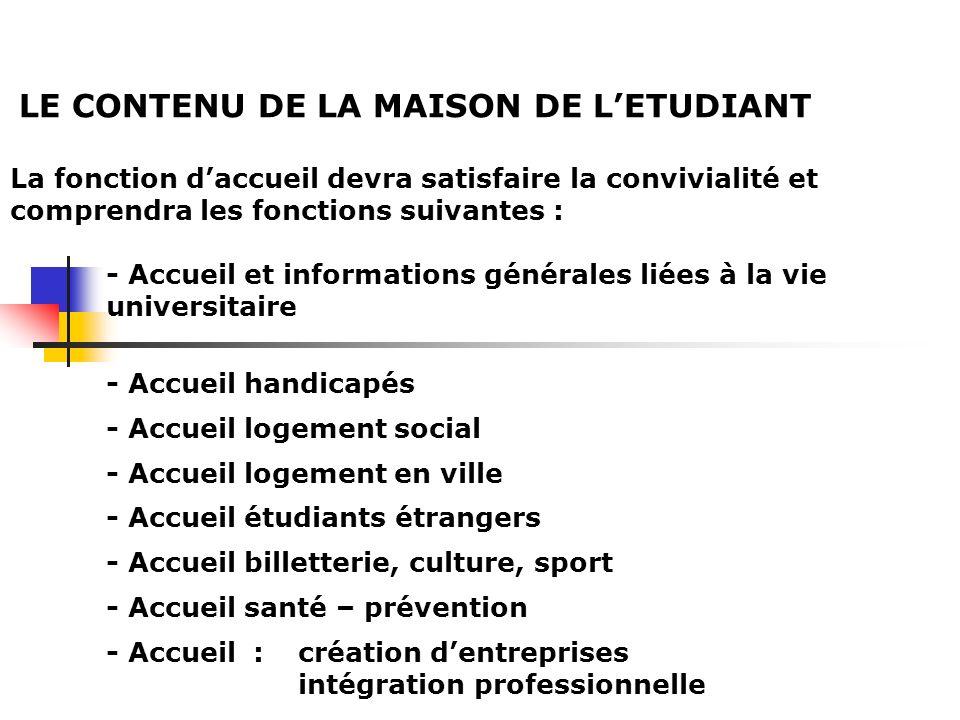 LE CONTENU DE LA MAISON DE L'ETUDIANT