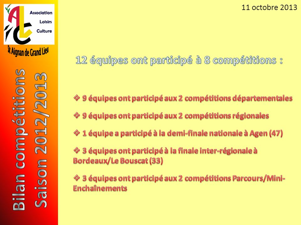 Bilan compétitions Saison 2012/2013