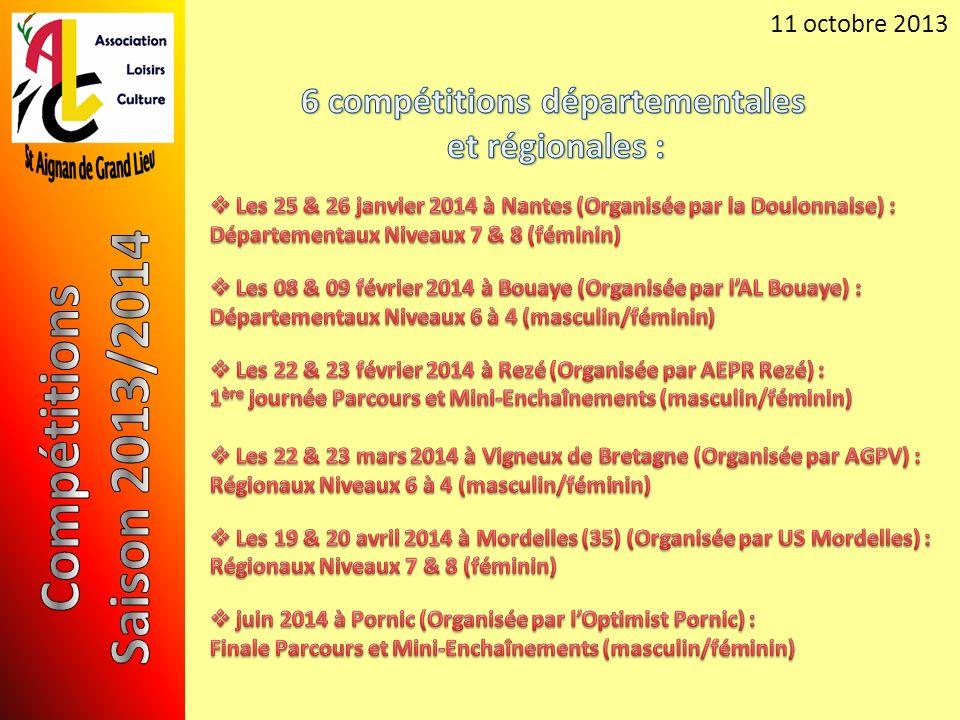 Saison 2013/2014 Compétitions 6 compétitions départementales