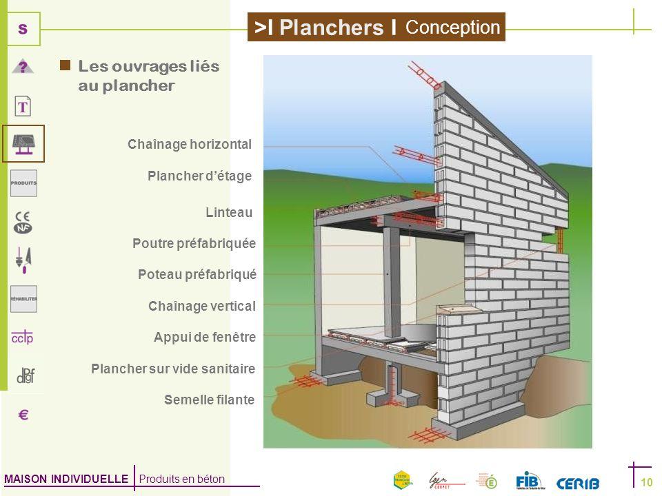 Conception Les ouvrages liés au plancher Chaînage horizontal