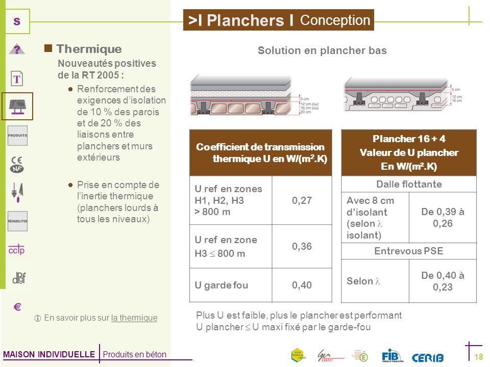 Coefficient de transmission thermique U en W/(m2.K)