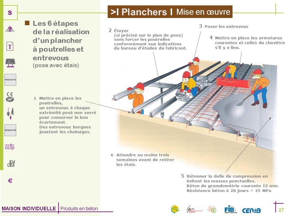 Mise en œuvre Les 6 étapes de la réalisation d'un plancher à poutrelles et entrevous (pose avec étais)