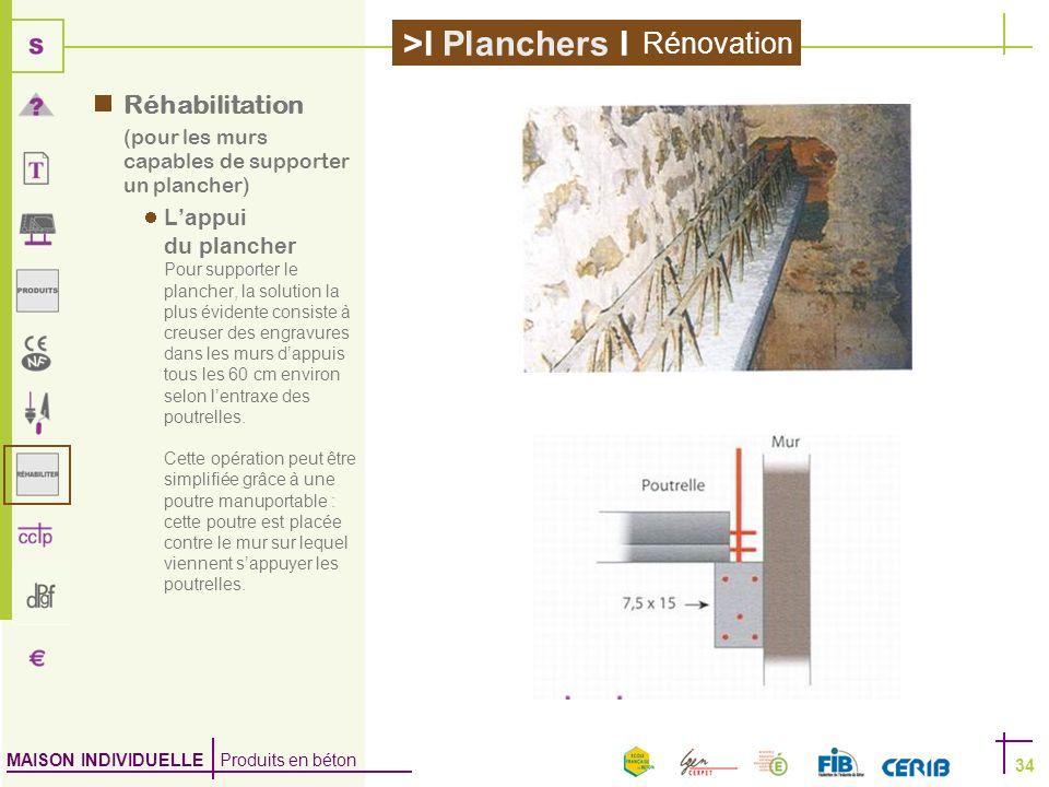 Rénovation Réhabilitation