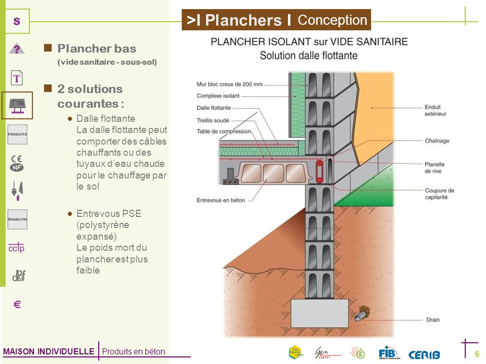 Conception Plancher bas 2 solutions courantes :