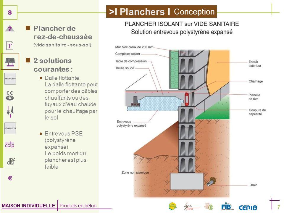 Conception Plancher de rez-de-chaussée 2 solutions courantes :