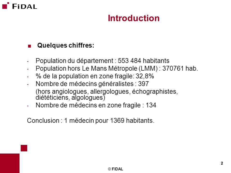 Introduction Quelques chiffres: