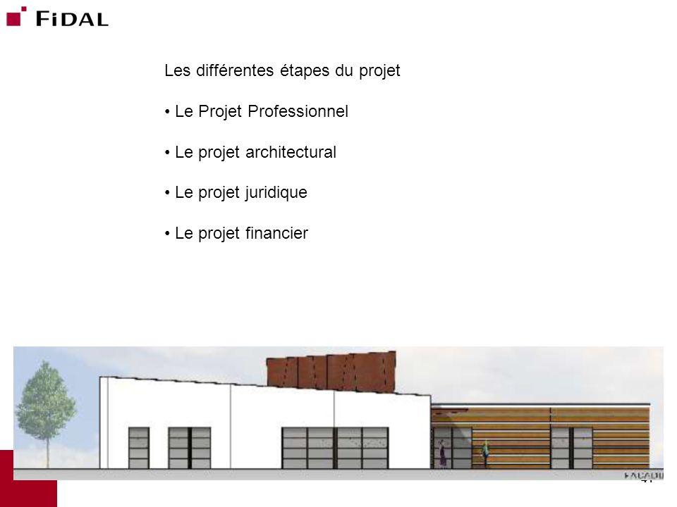Les différentes étapes du projet