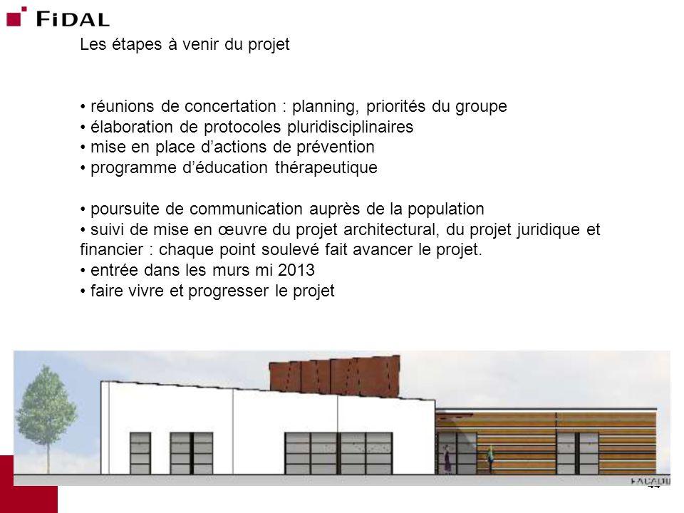 Les étapes à venir du projet