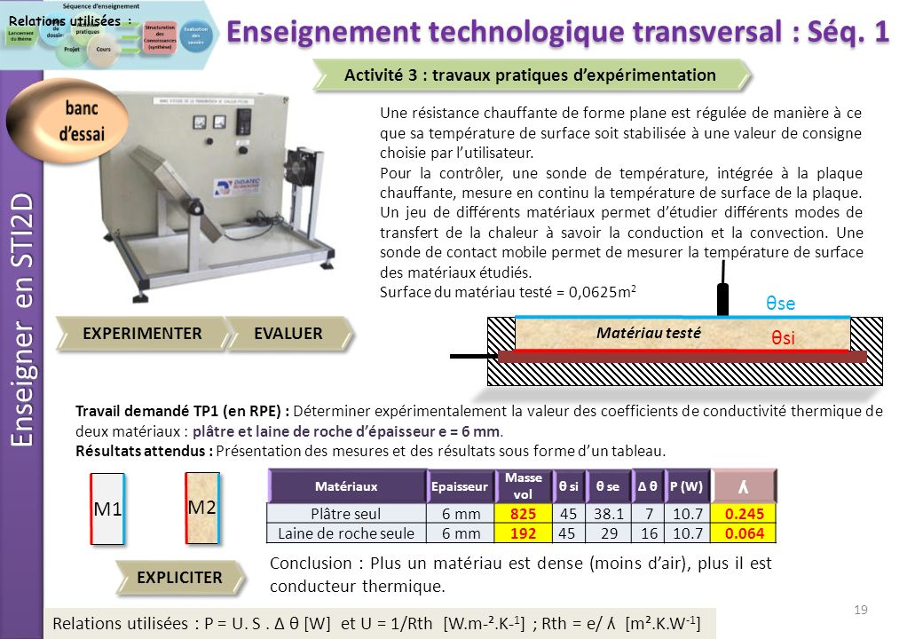Enseignement technologique transversal : Séq. 1