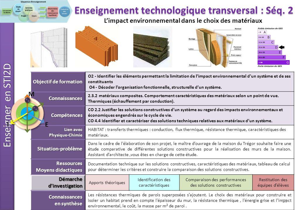 enseignement technologique transversal ppt video online t l charger. Black Bedroom Furniture Sets. Home Design Ideas