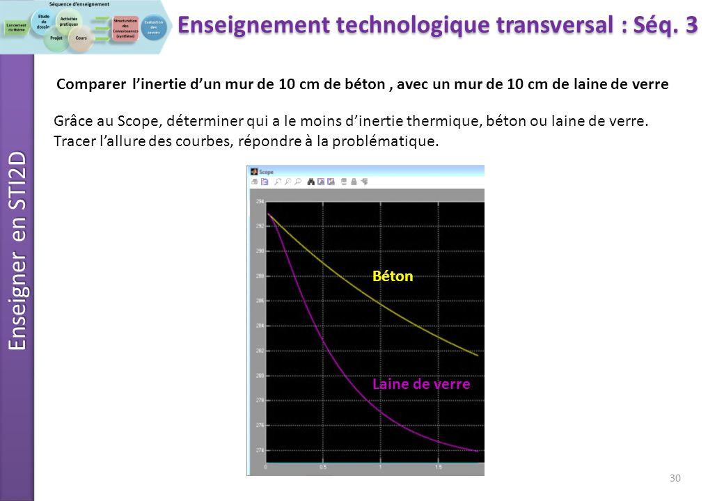Enseignement technologique transversal : Séq. 3