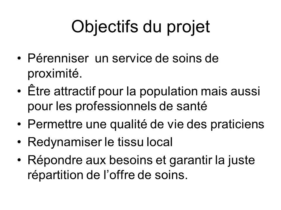 Objectifs du projet Pérenniser un service de soins de proximité.