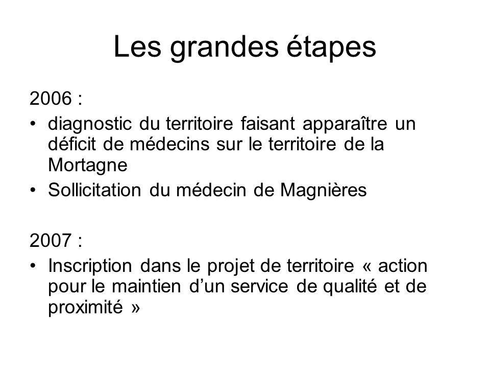 Les grandes étapes 2006 : diagnostic du territoire faisant apparaître un déficit de médecins sur le territoire de la Mortagne.