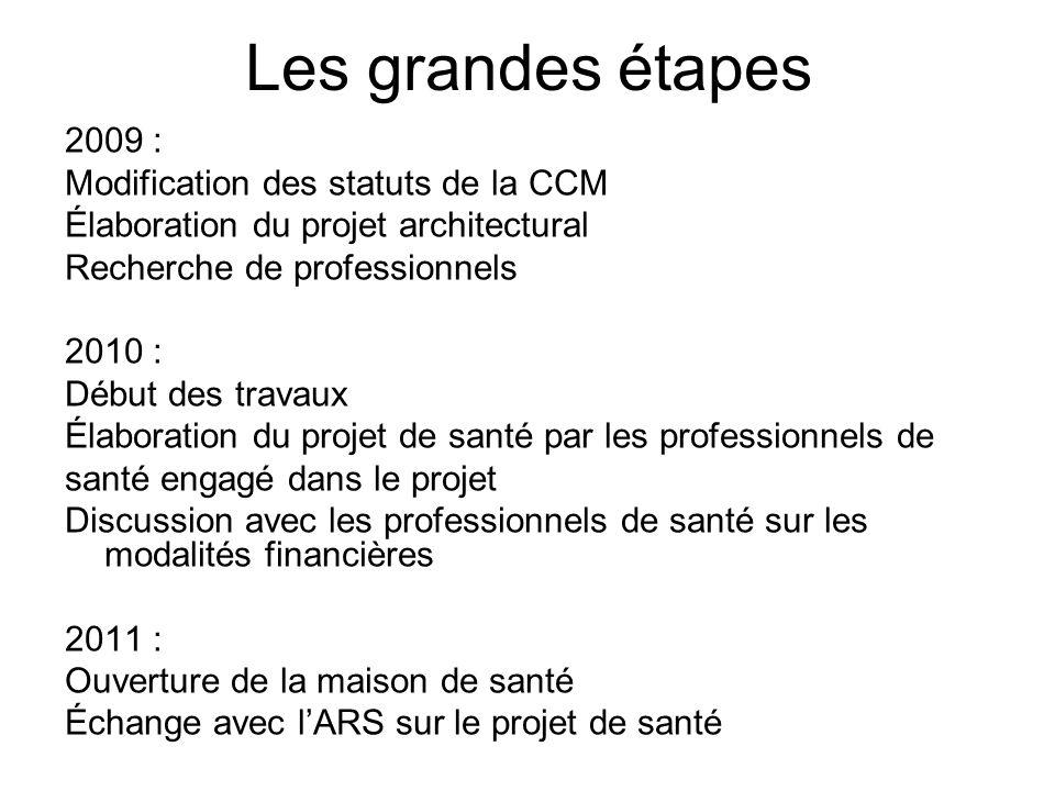 Les grandes étapes 2009 : Modification des statuts de la CCM