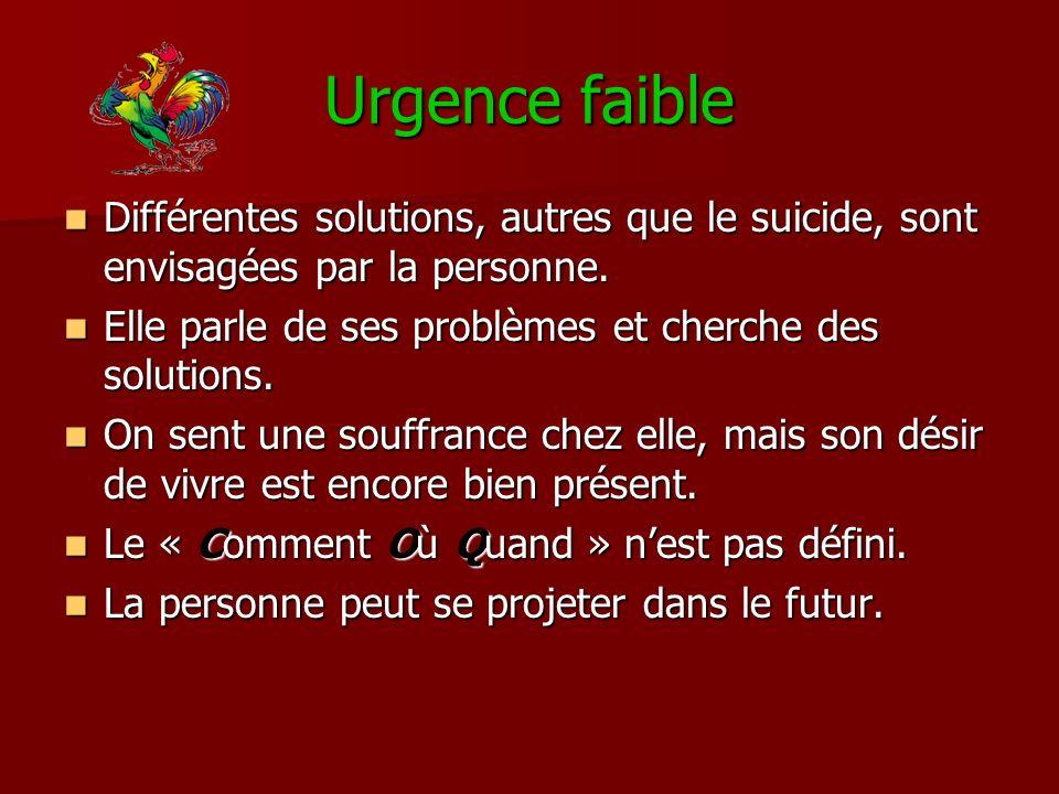 Urgence faible Différentes solutions, autres que le suicide, sont envisagées par la personne. Elle parle de ses problèmes et cherche des solutions.