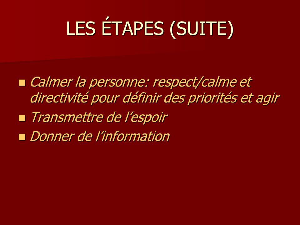 LES ÉTAPES (SUITE) Calmer la personne: respect/calme et directivité pour définir des priorités et agir.