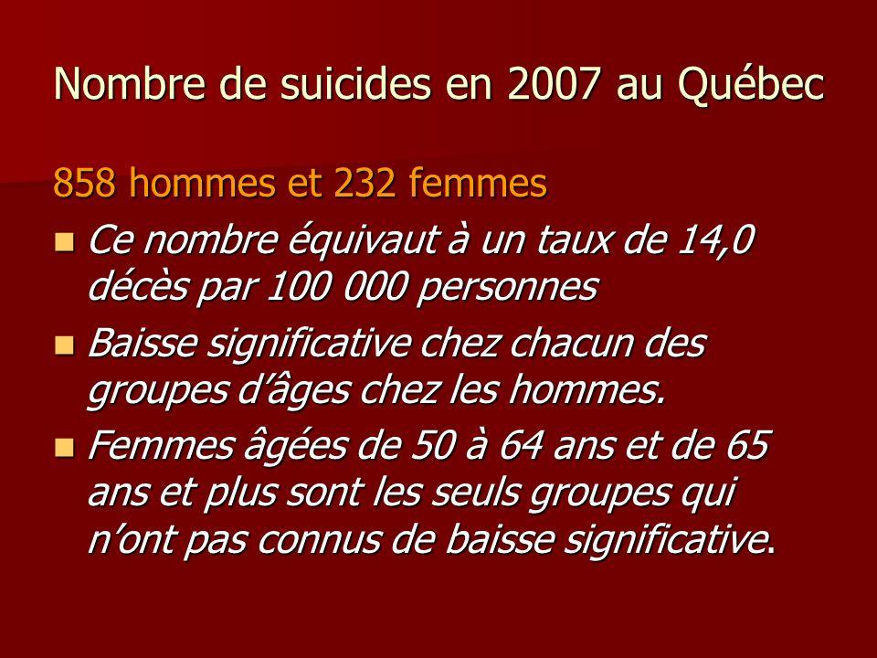 Nombre de suicides en 2007 au Québec