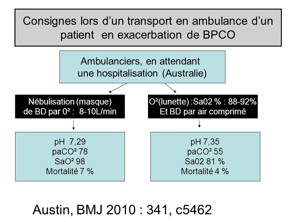 Consignes lors d'un transport en ambulance d'un patient en exacerbation de BPCO