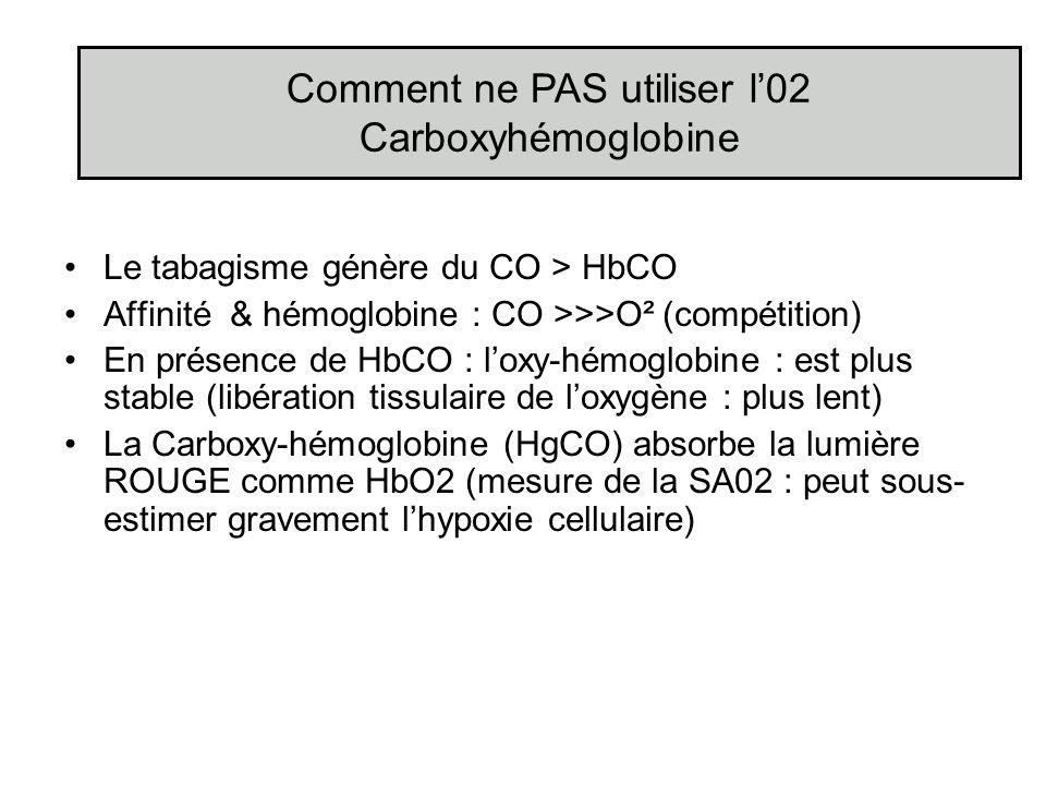 Comment ne PAS utiliser l'02 Carboxyhémoglobine