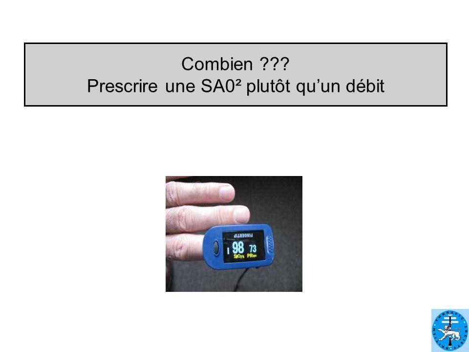 Combien Prescrire une SA0² plutôt qu'un débit