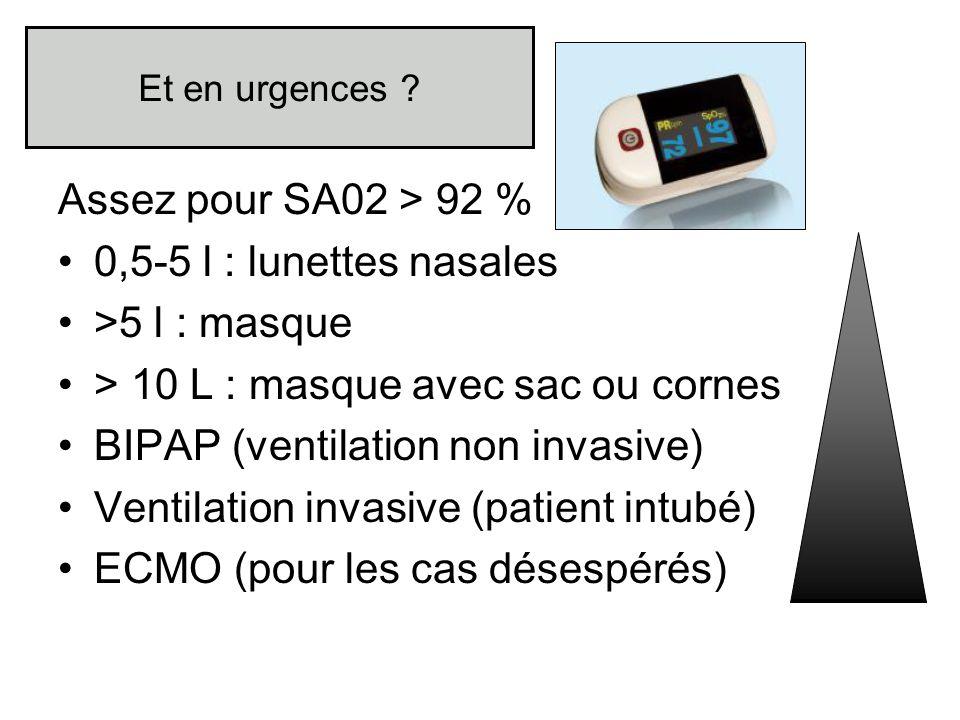> 10 L : masque avec sac ou cornes BIPAP (ventilation non invasive)