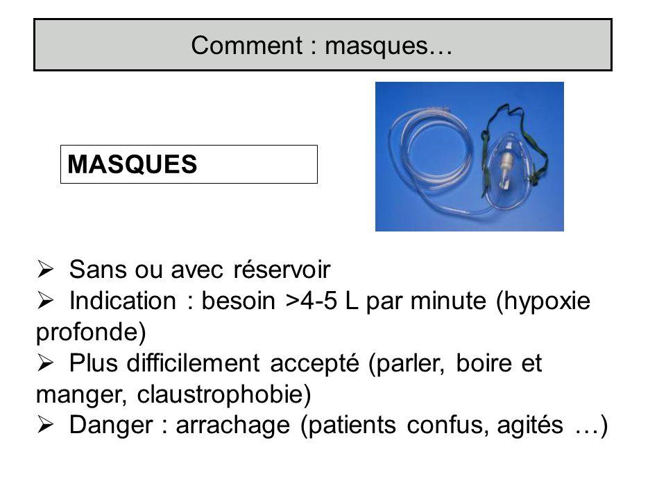 Indication : besoin >4-5 L par minute (hypoxie profonde)
