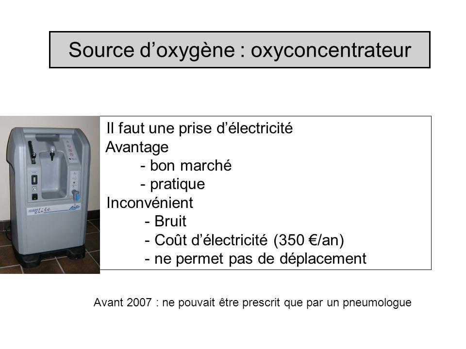 Source d'oxygène : oxyconcentrateur