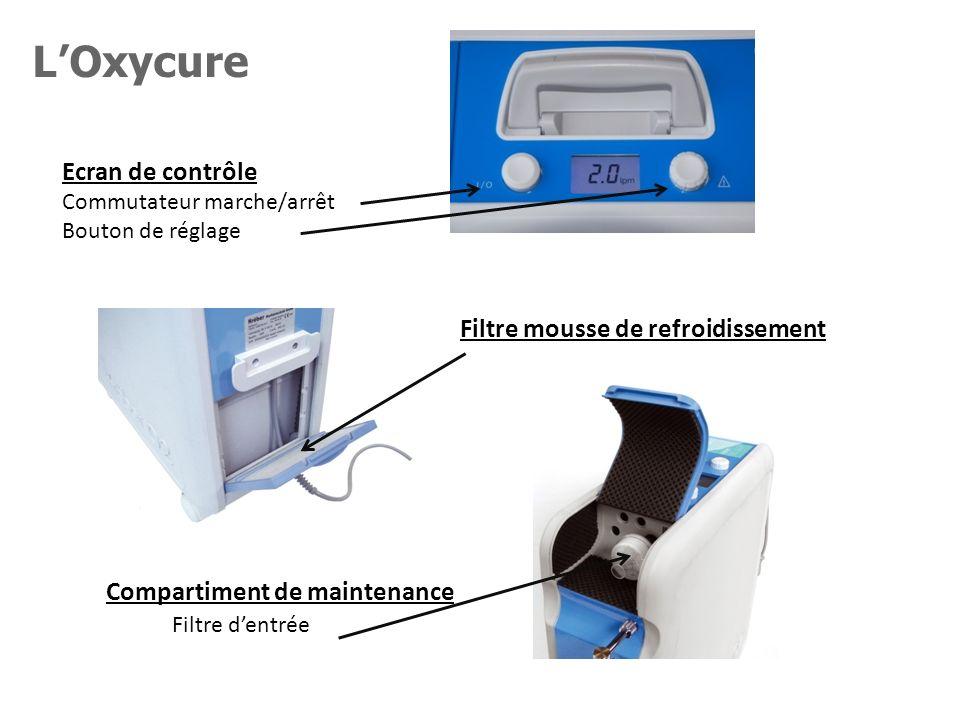 L'Oxycure Ecran de contrôle Filtre mousse de refroidissement