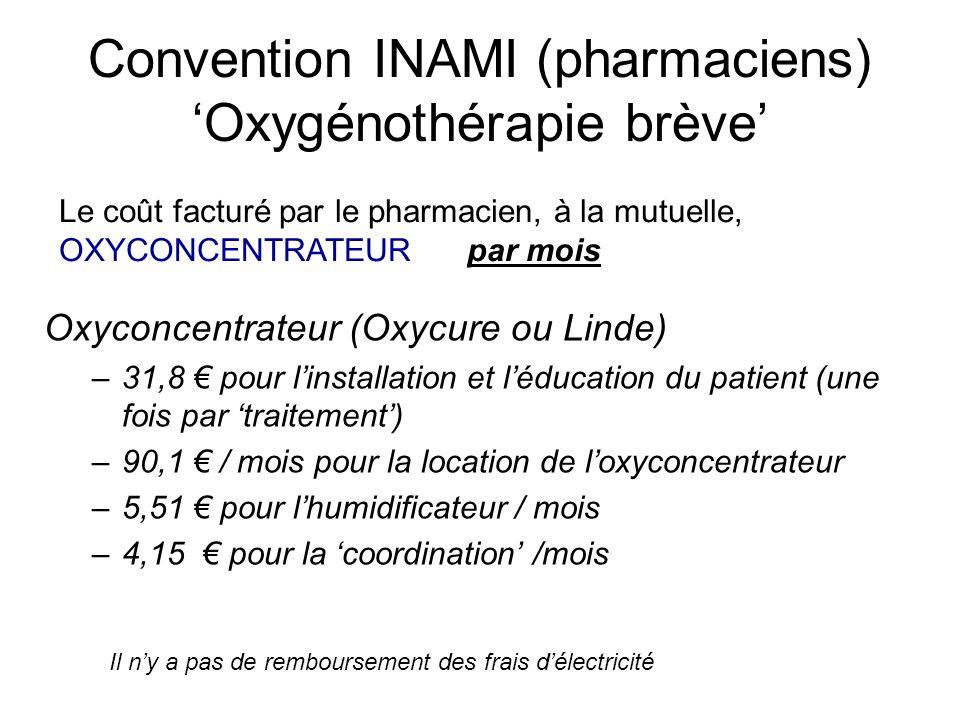 Convention INAMI (pharmaciens) 'Oxygénothérapie brève'