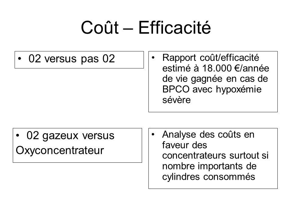 Coût – Efficacité 02 versus pas 02 02 gazeux versus Oxyconcentrateur
