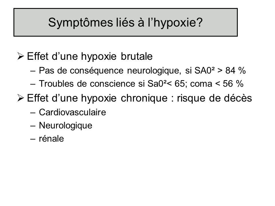 Symptômes liés à l'hypoxie
