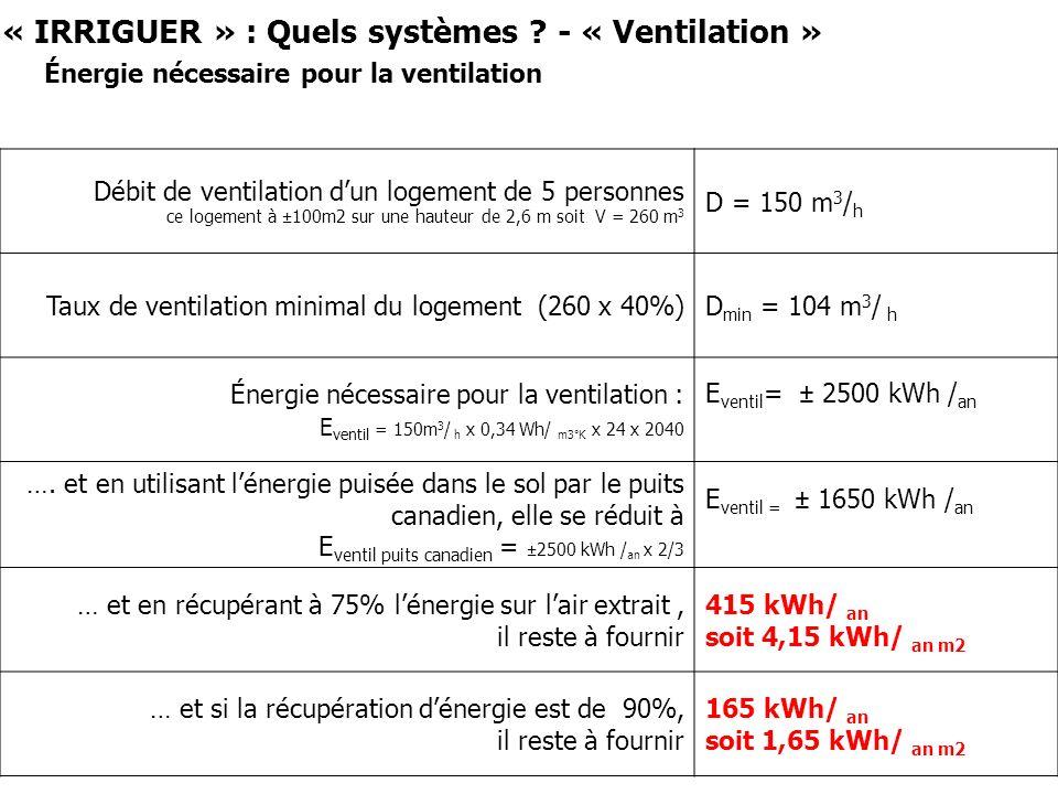 « IRRIGUER » : Quels systèmes - « Ventilation »