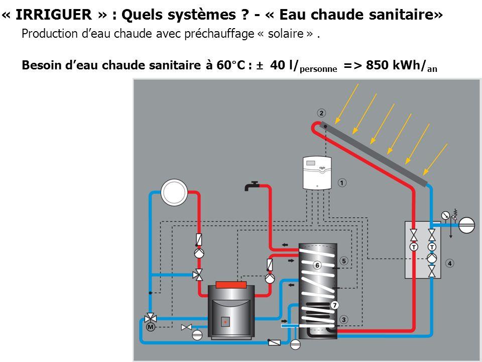 « IRRIGUER » : Quels systèmes - « Eau chaude sanitaire»