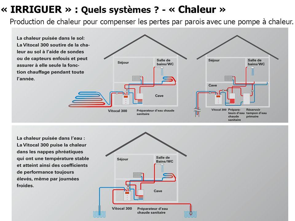« IRRIGUER » : Quels systèmes - « Chaleur »