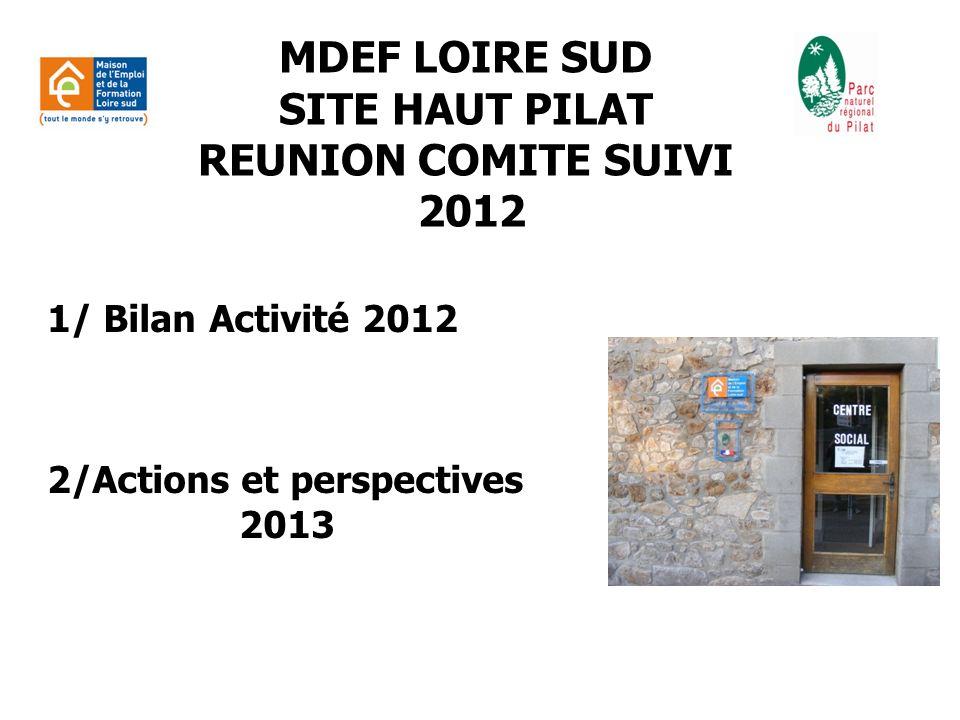 MDEF LOIRE SUD SITE HAUT PILAT REUNION COMITE SUIVI 2012