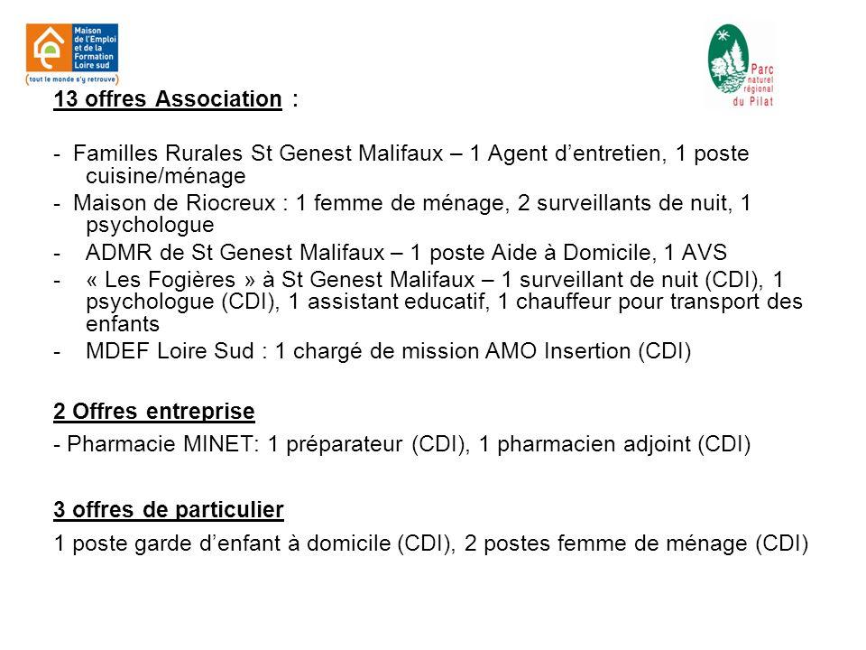 13 offres Association : - Familles Rurales St Genest Malifaux – 1 Agent d'entretien, 1 poste cuisine/ménage.