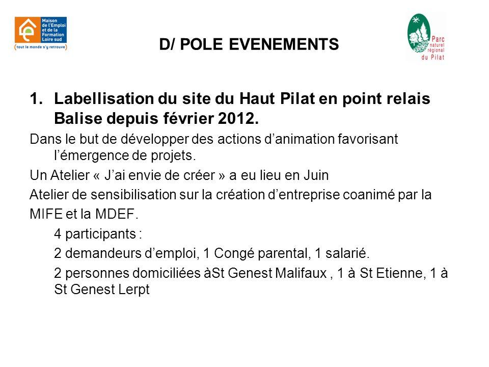 D/ POLE EVENEMENTS Labellisation du site du Haut Pilat en point relais Balise depuis février 2012.