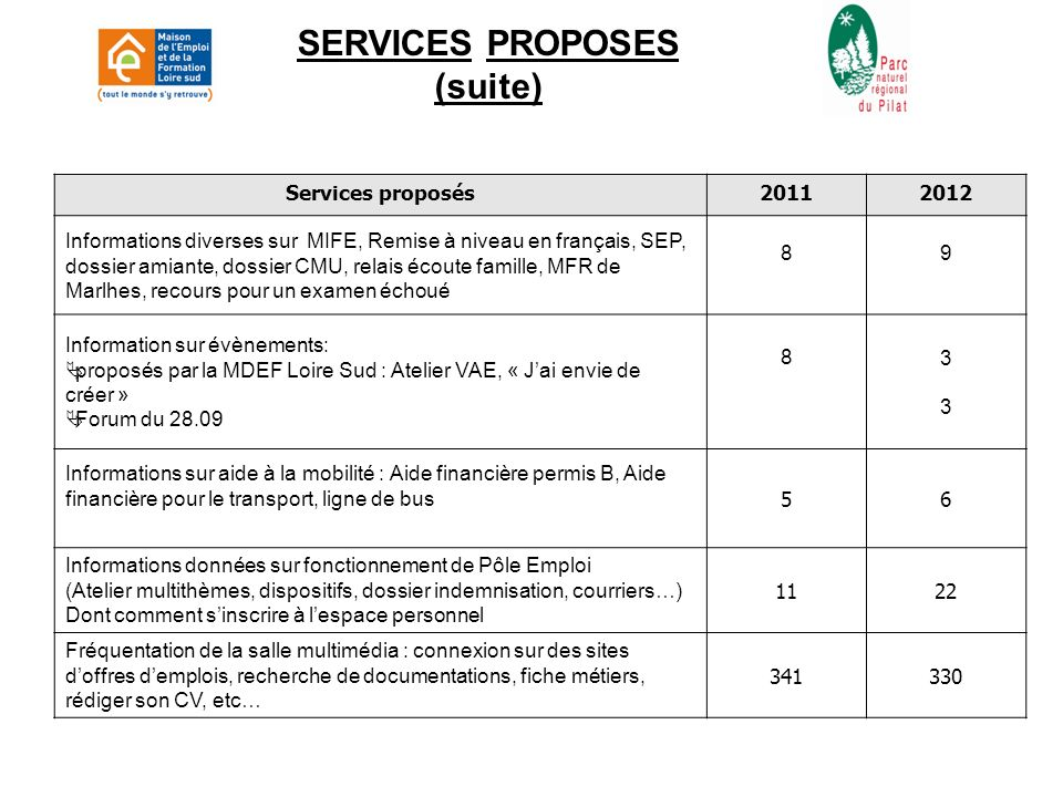 SERVICES PROPOSES (suite)