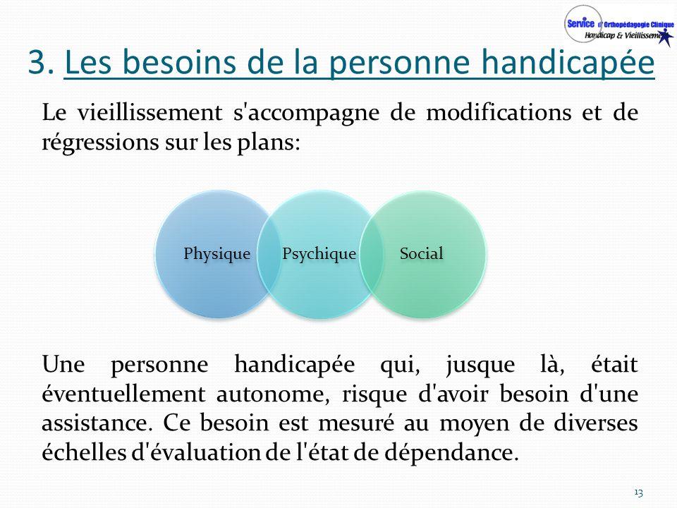 3. Les besoins de la personne handicapée
