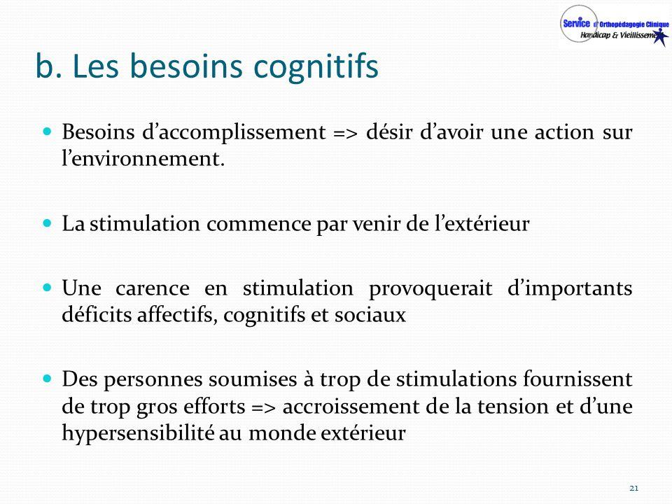 b. Les besoins cognitifs