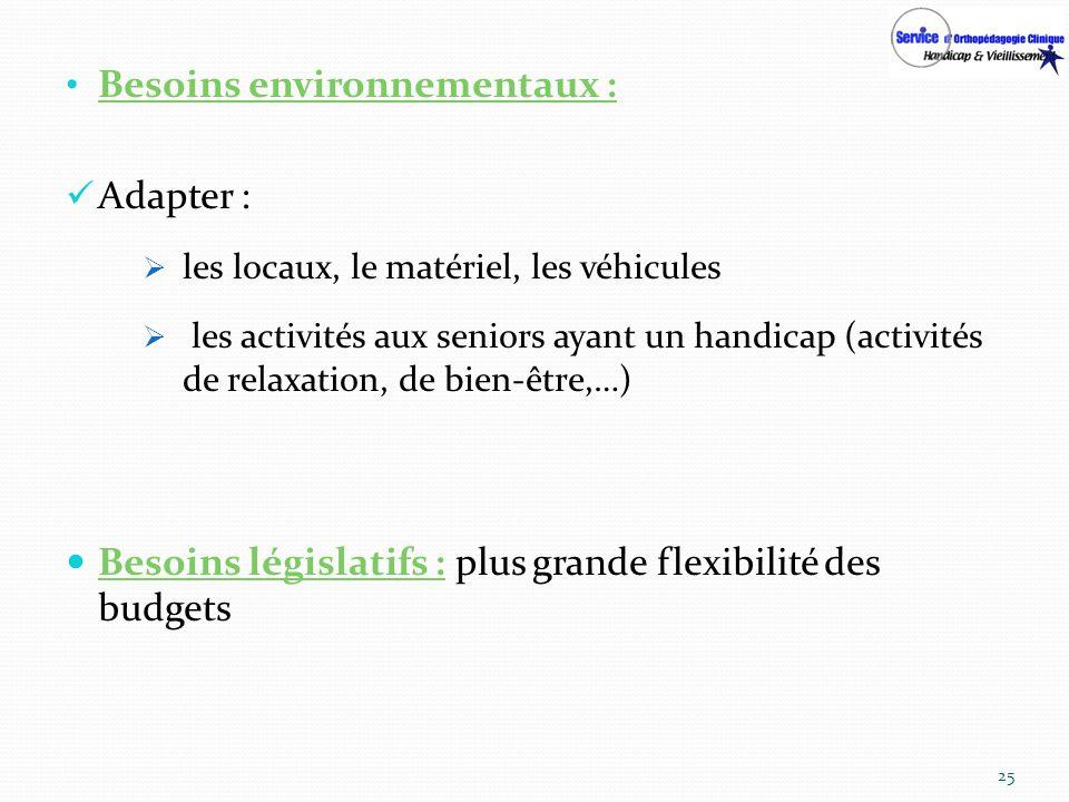 Besoins environnementaux : Adapter :