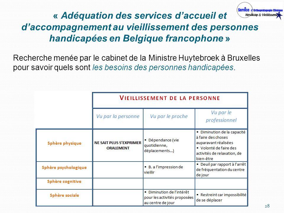 « Adéquation des services d'accueil et d'accompagnement au vieillissement des personnes handicapées en Belgique francophone »