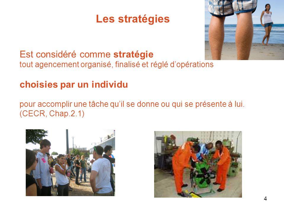 Les stratégies Est considéré comme stratégie choisies par un individu