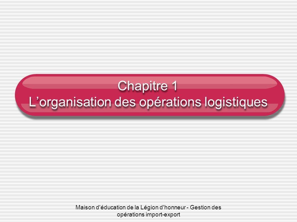 Chapitre 1 L'organisation des opérations logistiques