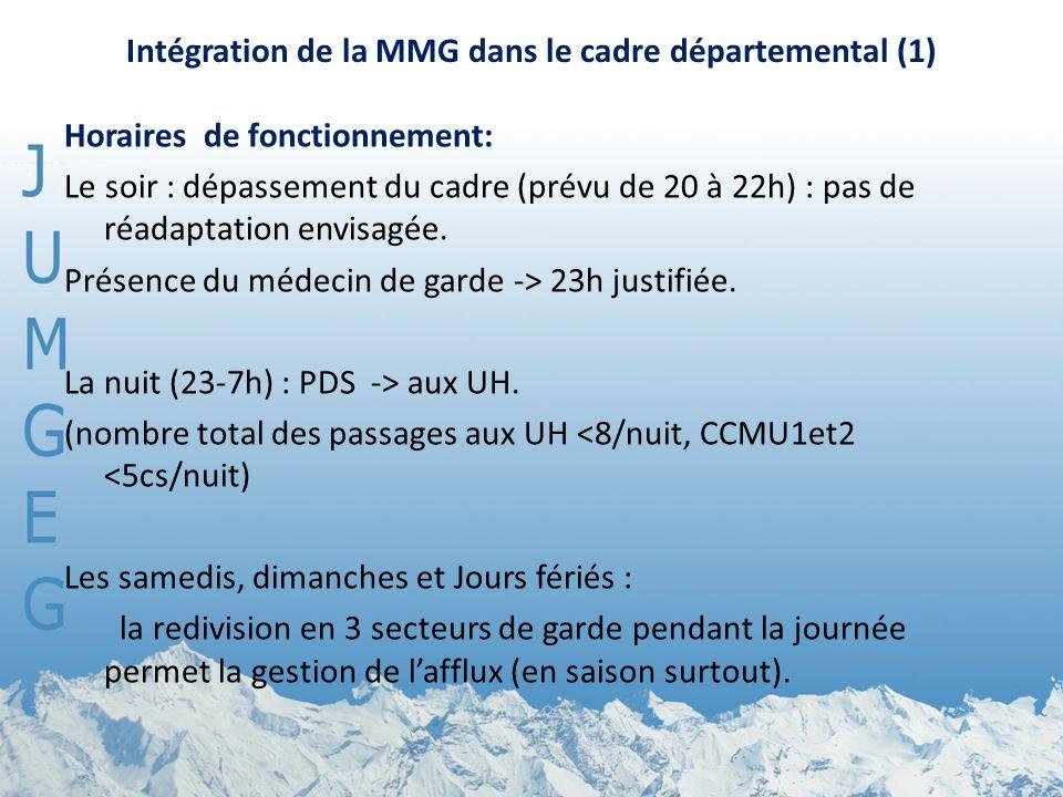 Intégration de la MMG dans le cadre départemental (1)