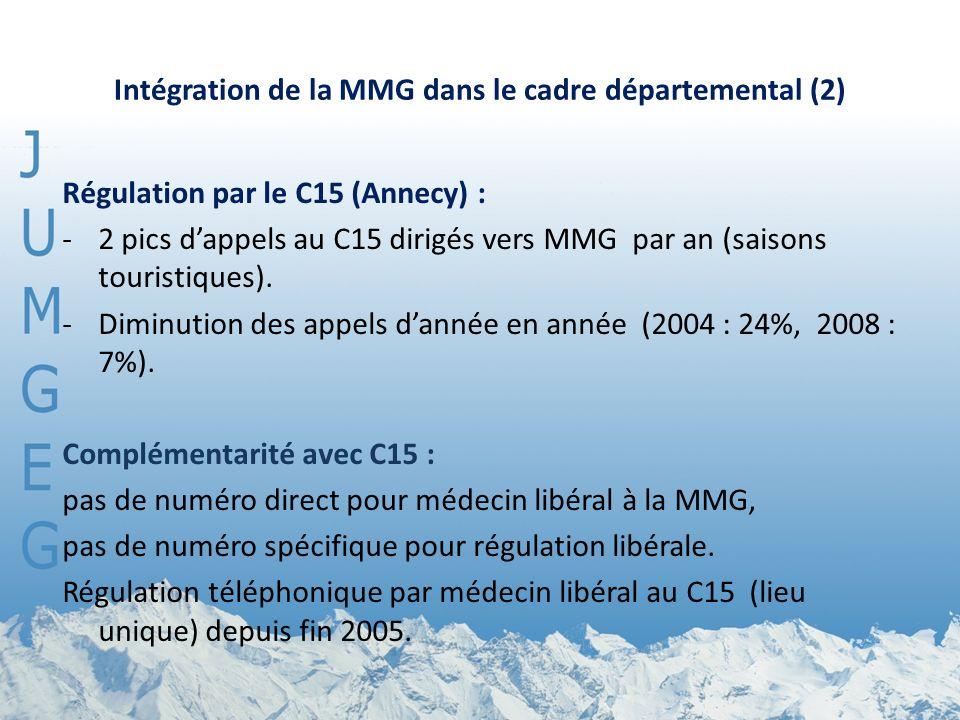 Intégration de la MMG dans le cadre départemental (2)
