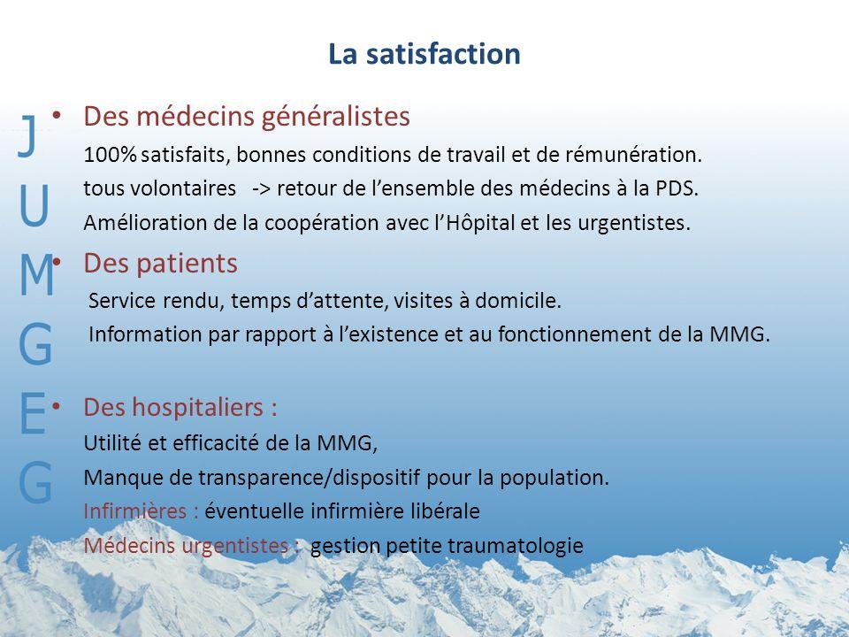 La satisfaction Des médecins généralistes Des patients
