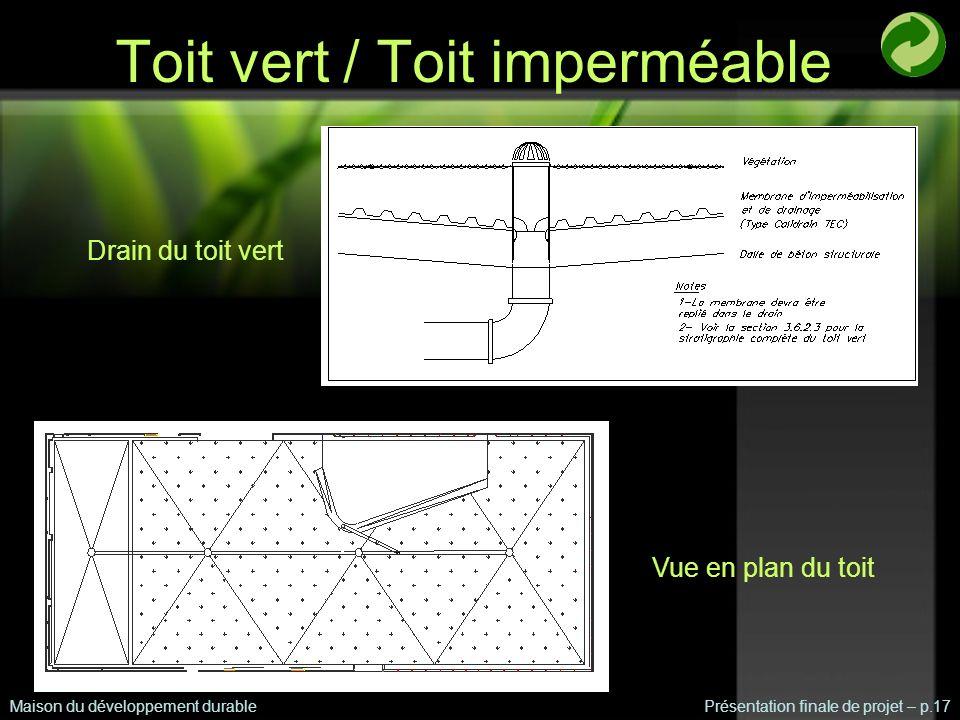 Toit vert / Toit imperméable
