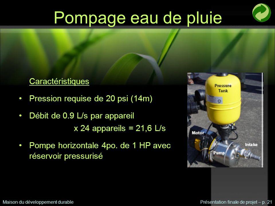 Pompage eau de pluie Caractéristiques Pression requise de 20 psi (14m)
